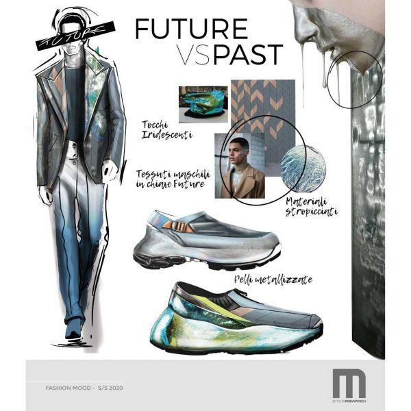 Modartech Fashion Mood - Future vs Past